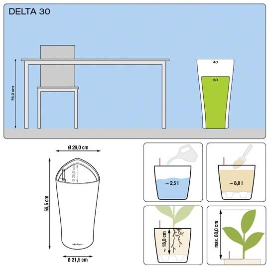 Plantenbak Lechuza Delta 30 diverse kleuren All-in-one set