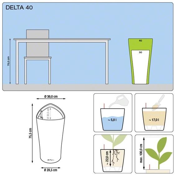 Plantenbak Lechuza Delta 40 diverse kleuren All-in-one set